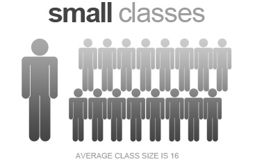 Average class size is 16